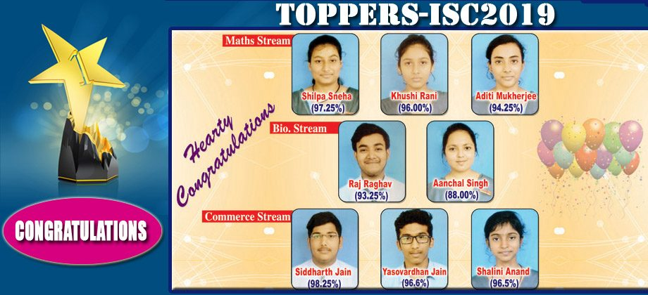 ISC TOPPERS 2019